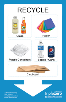 picture regarding Recycle Sign Printable referred to as Printable Posters UC Merced Recycling